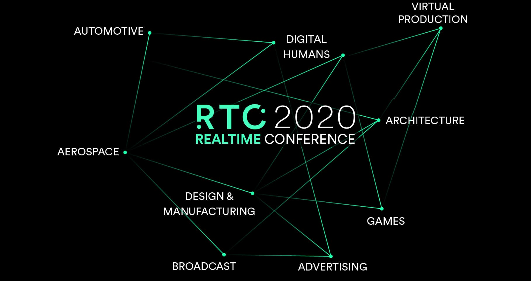 The Real Time Conference is Offering a FREE Day Pass to ASIFA Members Today